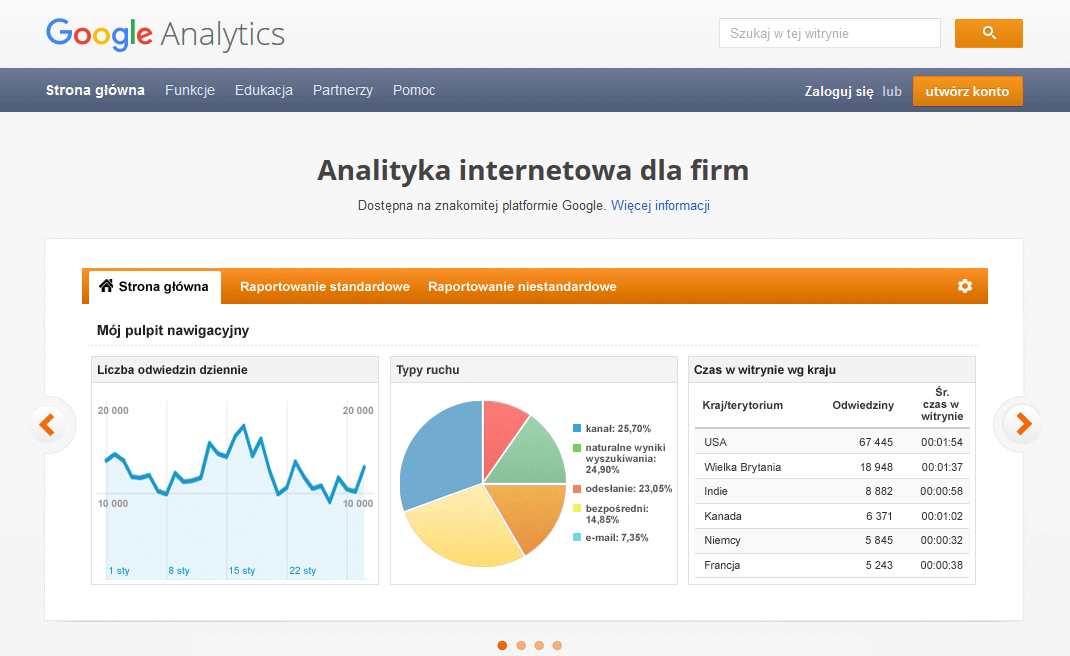utworz konto google analytics
