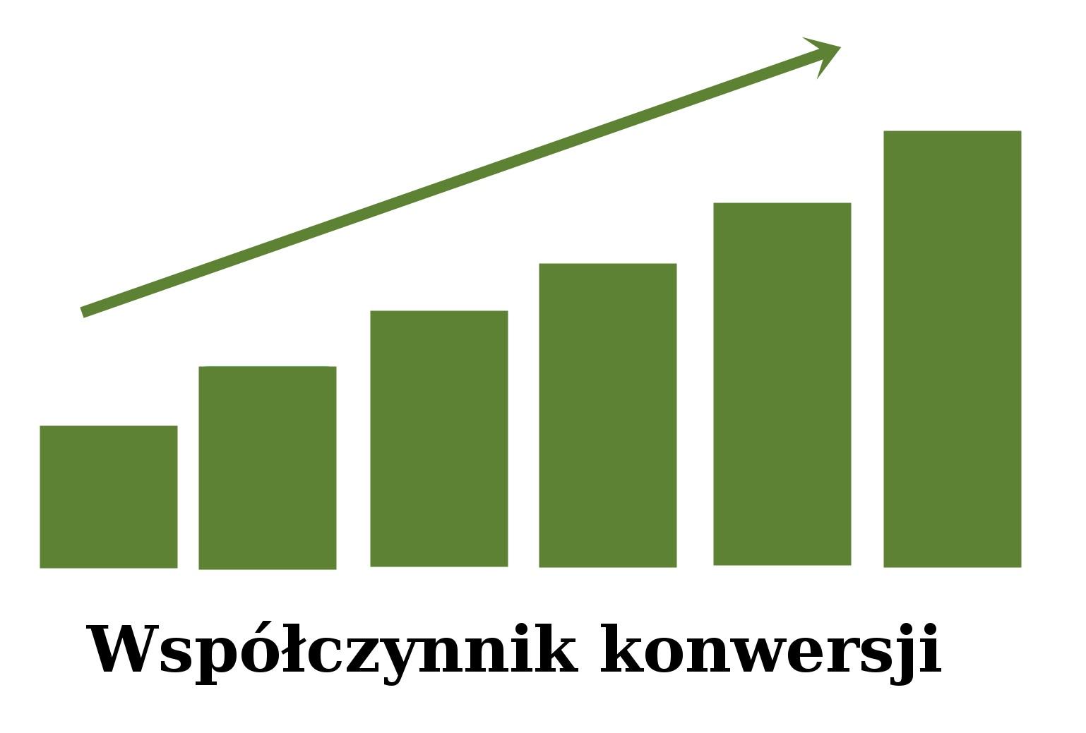 wspolczynnik-konwersji e-commerce