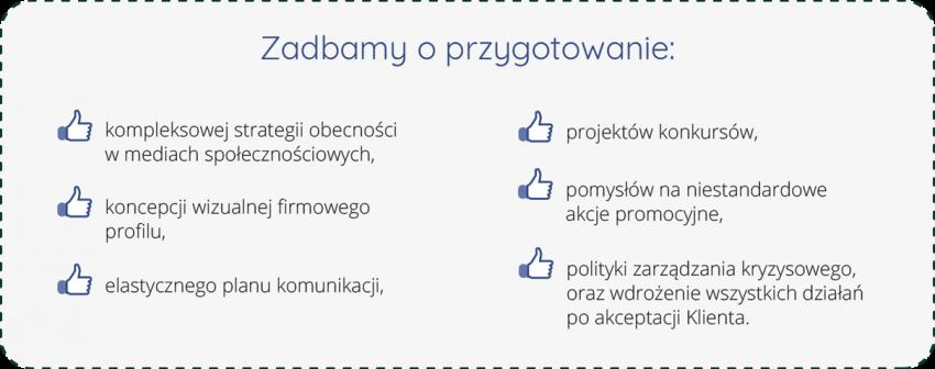 przygotowanie kampanii na facebooku