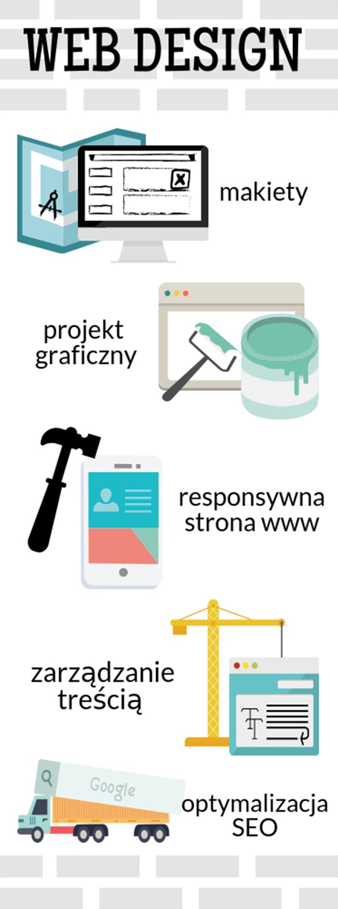 webdesign infografika