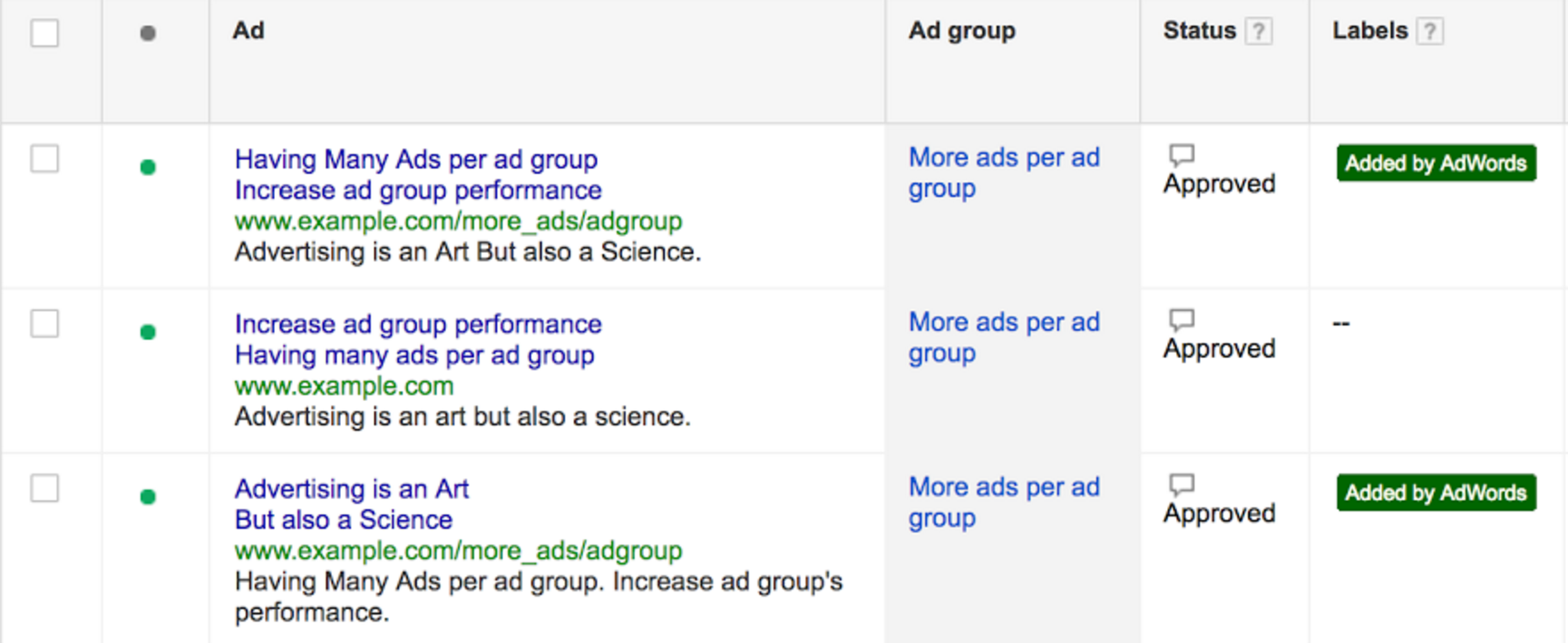 Added by AdWords