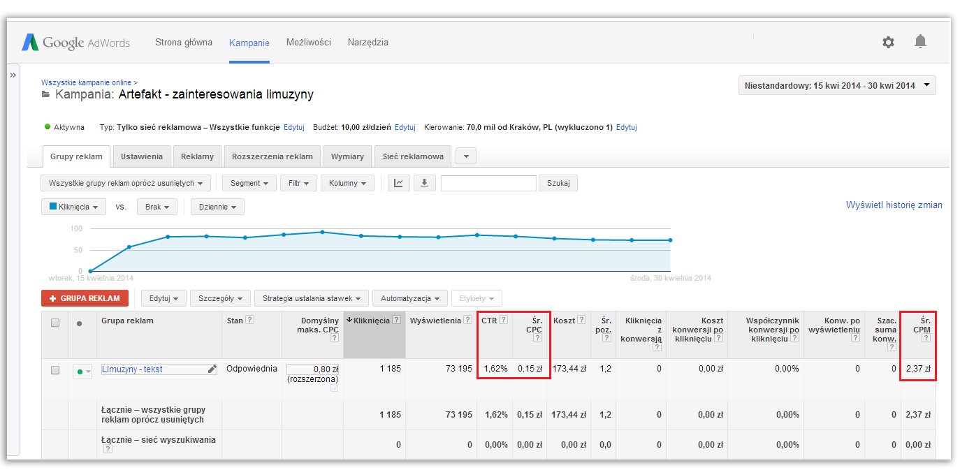 Kampania AdWords