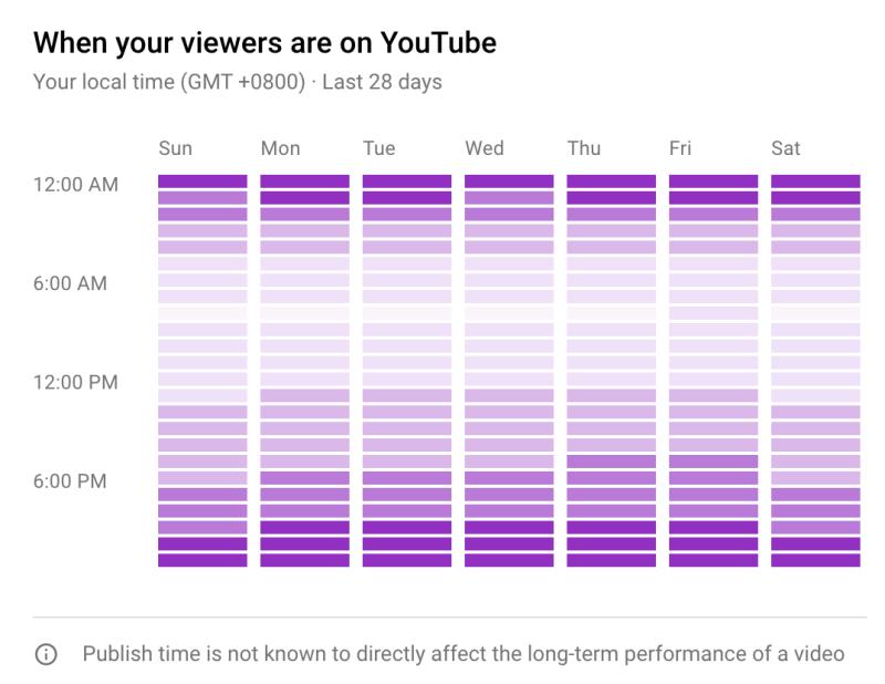 seo оптимизация youtube канала