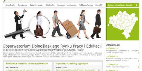 Serwis Obserwatorium Dolnośląskiego Rynku Pracy i Edukacji