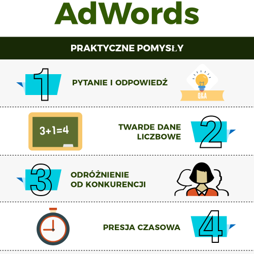 tekst reklamy adwords