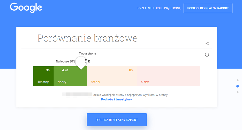 Test my site branża