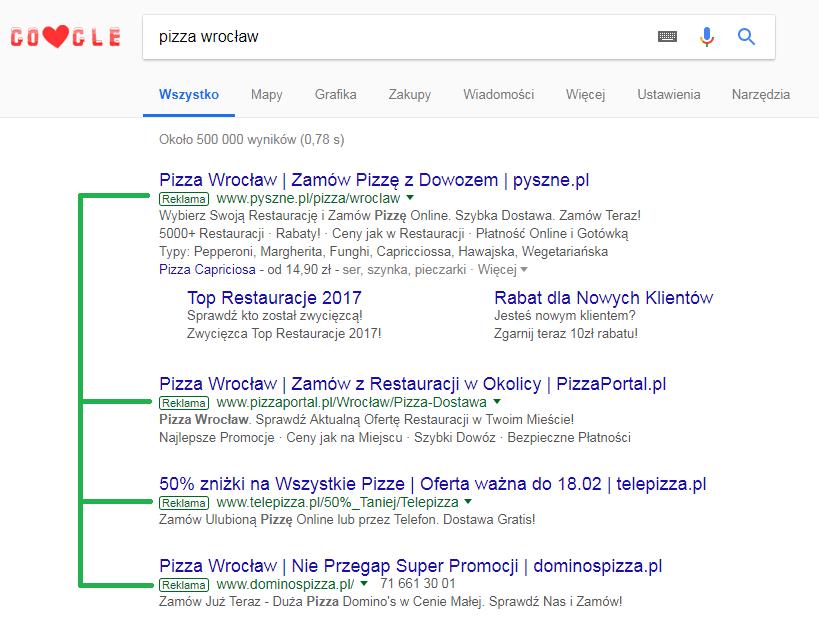 Google AdWords screen