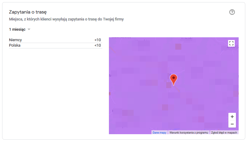 zapytania o trase google moja firma