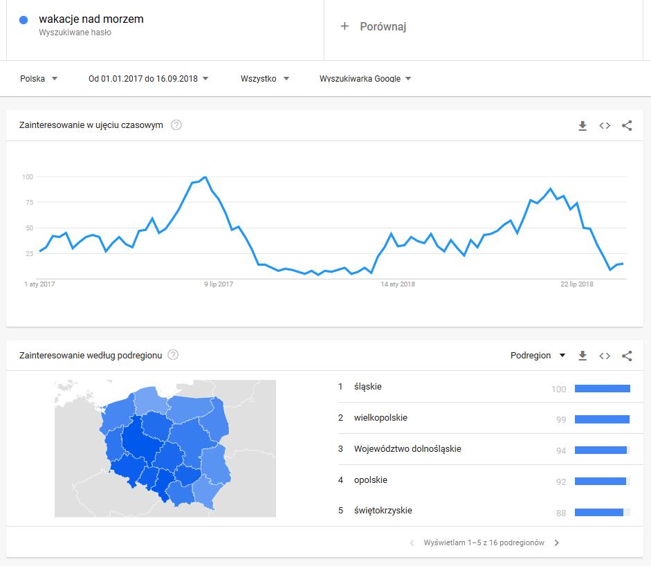 wyszukiwanie wedlug regionu